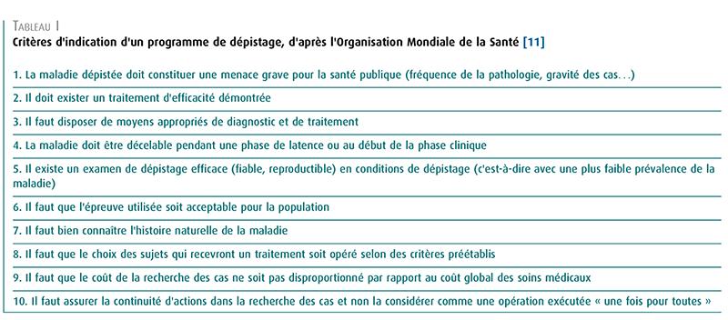 Critères d'indication d'un programme de dépistage, d'après l'Organisation Mondiale de la Santé [11]