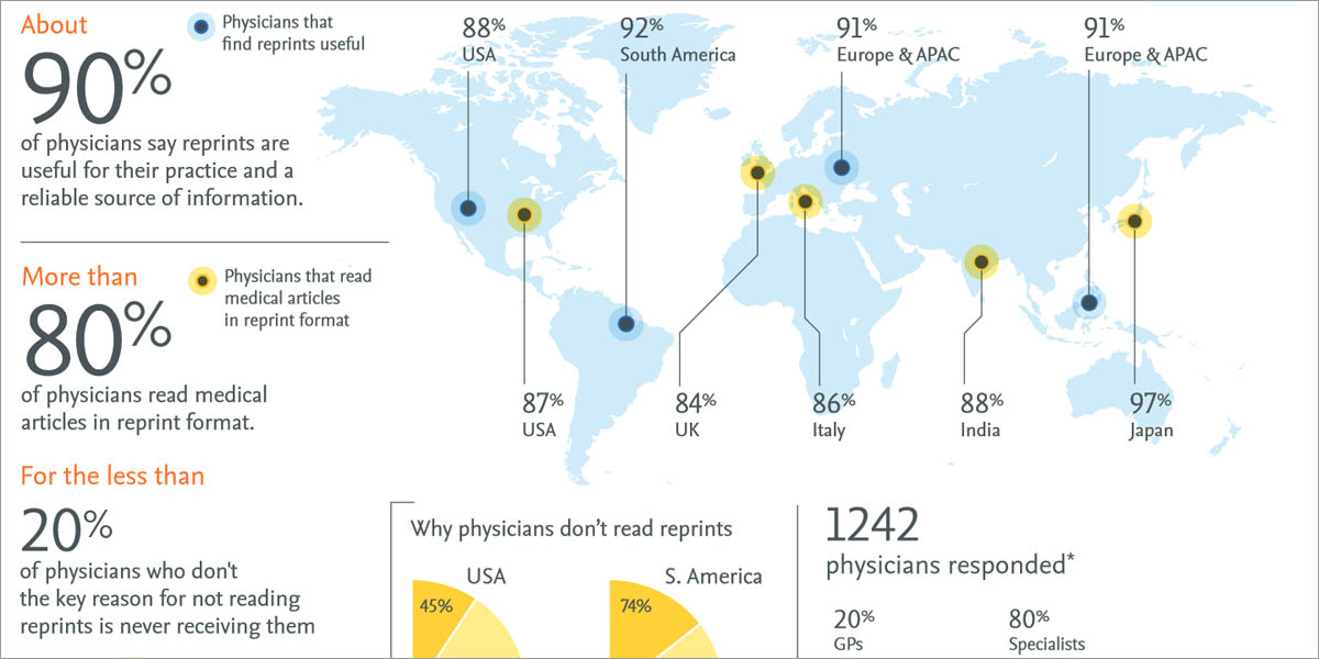 reprint-survey-infographic-segment.jpg
