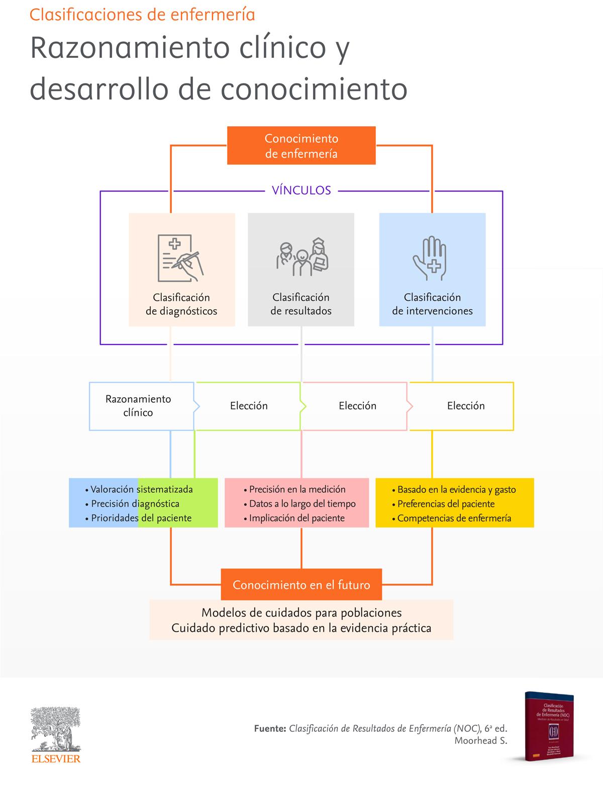 SLM_Infografia-Clasificacion-NOC.jpg