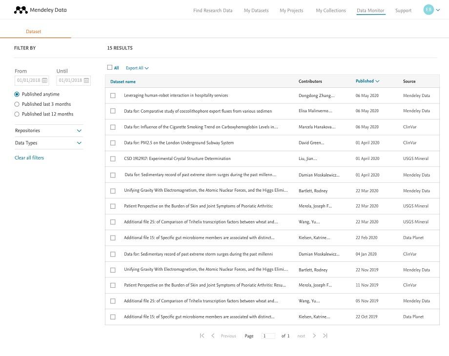 Data Monitor filtering
