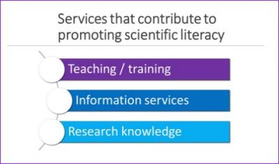 Webinar recording: Setting students up for success with science literacy