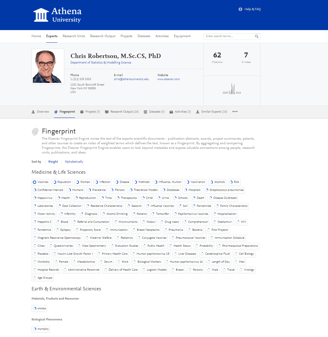 Searchable, open web profiles allow your university to support the entire research team by letting anyone search your researchers' profiles for an expert.