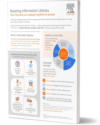 Infograpchic about building information literacy for students at your institution
