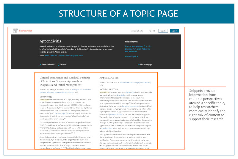 Topics -Appendicitis -screen-grab - ScienceDirect Topics   Elsevier solutions