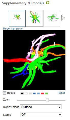 U3D Models
