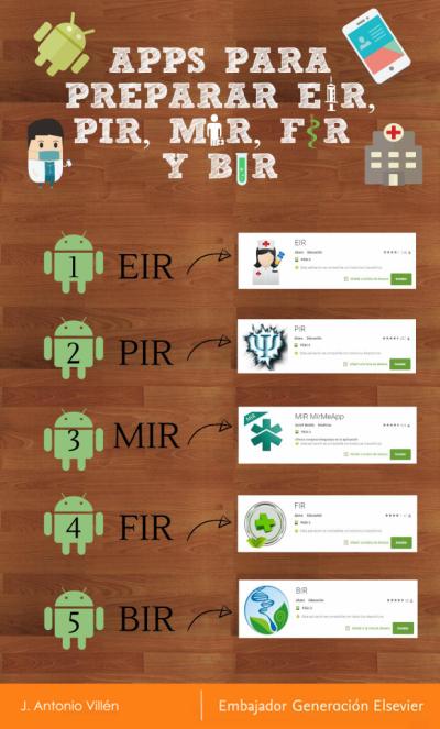 Apps que te ayudarán a preparar el EIR, MIR, PIR, BIR Y FIR