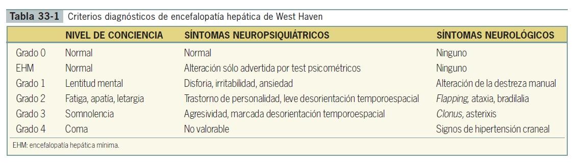Encefalopatía inducida por hipertensión
