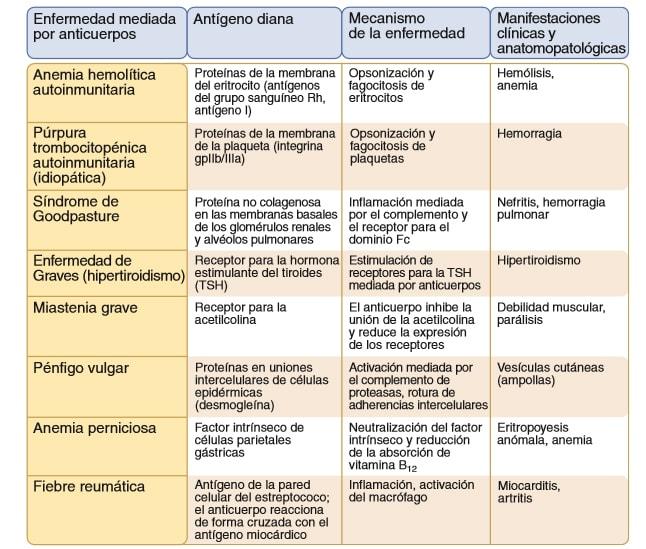 enfermedades causadas por bacterias y cual es su tratamiento