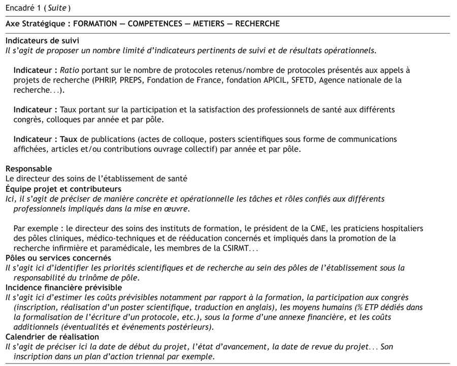 Représentations professionnelles des directeurs des soins à l'égard de la recherche infirmière et paramédicale_4