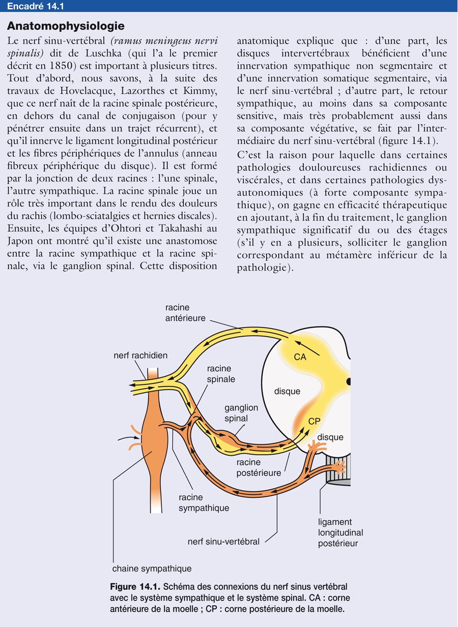 Pratique de l'auriculothérapie_3