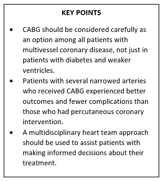 Text box describing key points of the reporter study highlight benefits of coronary artery bypass grafting and a multidisciplinary heart team approach