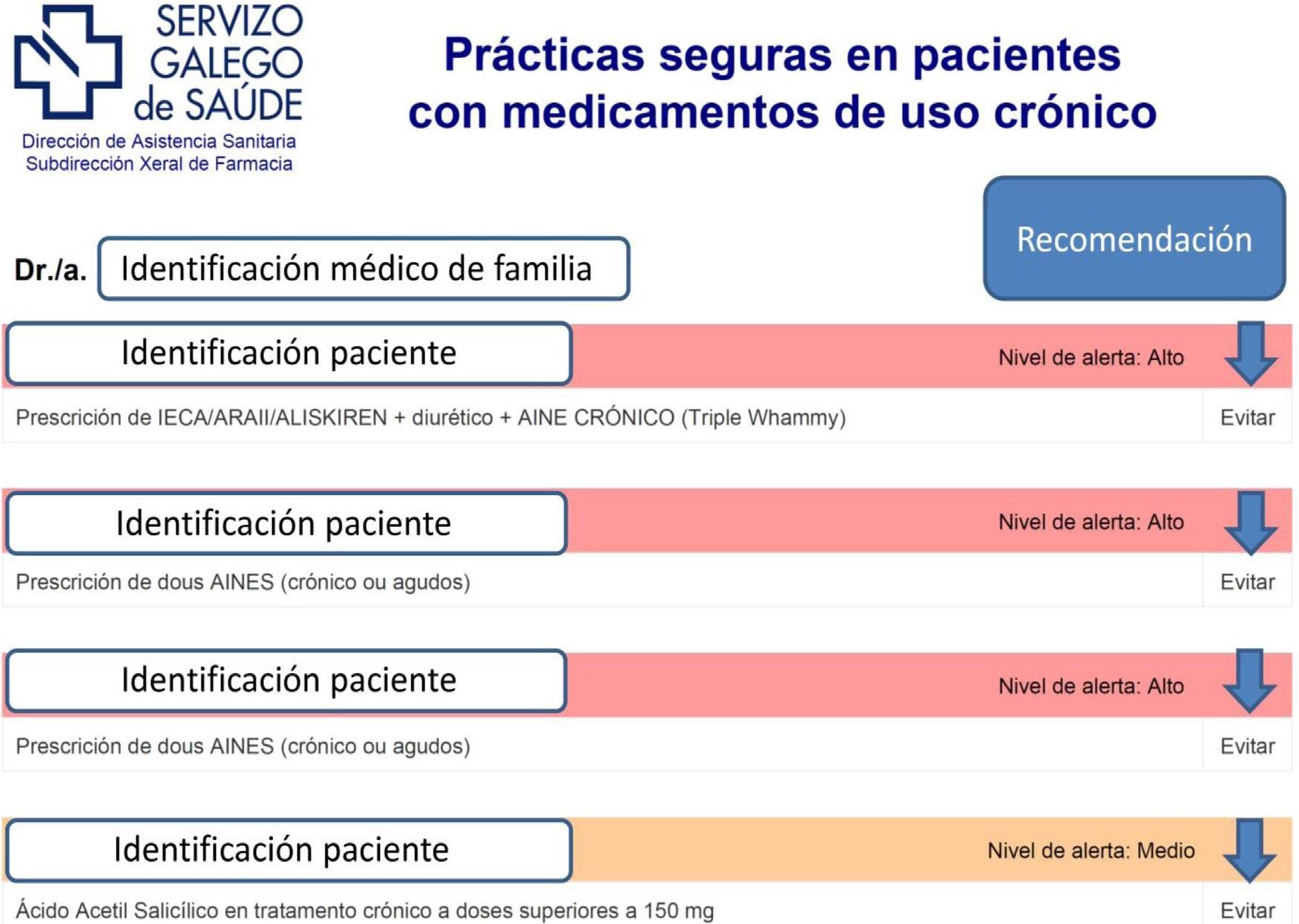 Mdelo informr paciente medicamentos crónico