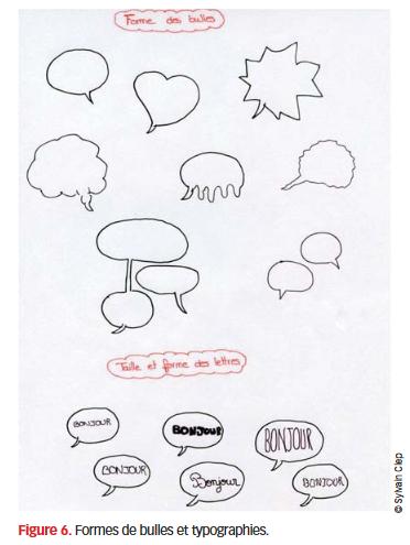 Fig6. Formes de bulles et typographies.
