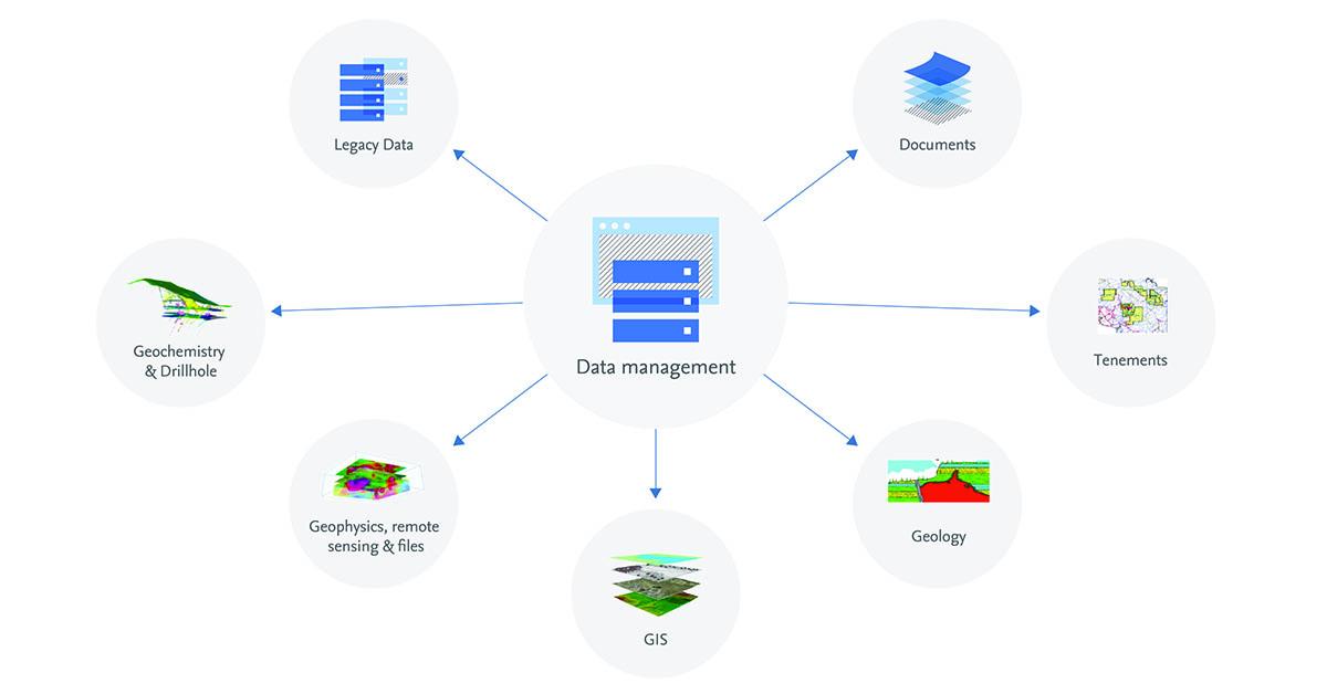 BHP data model image