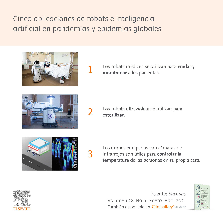 Cinco aplicaciones de robots e inteligencia artificial en pandemias y epidemias globales