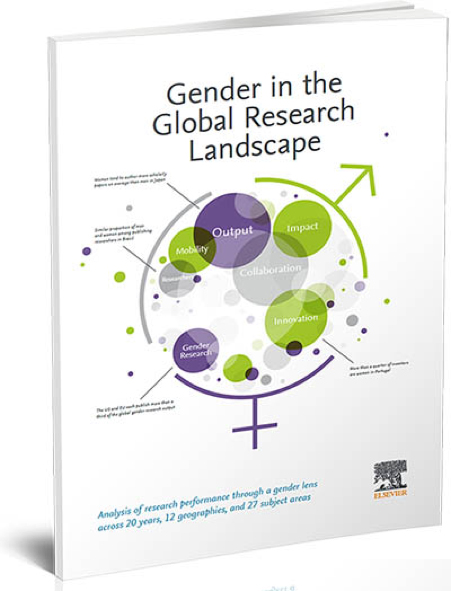Download Gender in the Global Research Landscape