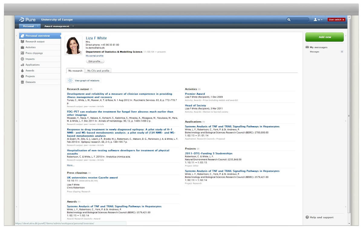 example researcher profile
