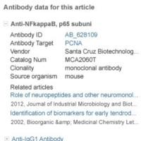 Antibody Data