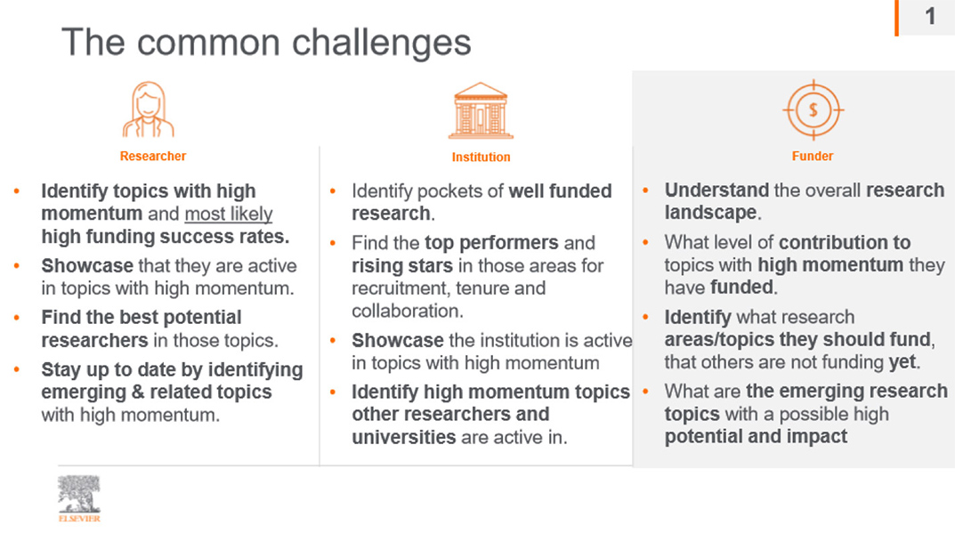 Researchers, institutions and funders share some common challenges.
