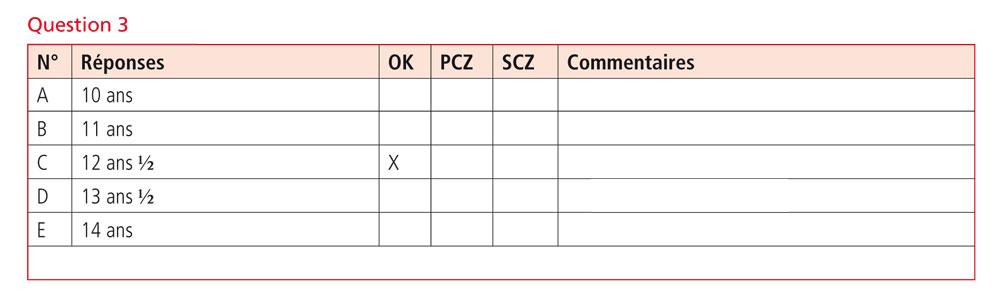 Gynécologie Obstétrique Réussir les ECNi Q3