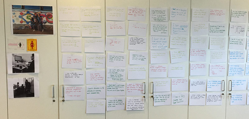 Figure 5. Posting clues and themes on the wall.