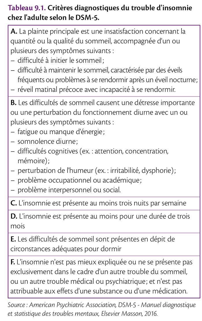 Tableau 9.1. Critères diagnostiques du trouble d'insomnie chez l'adulte selon le DSM-5.
