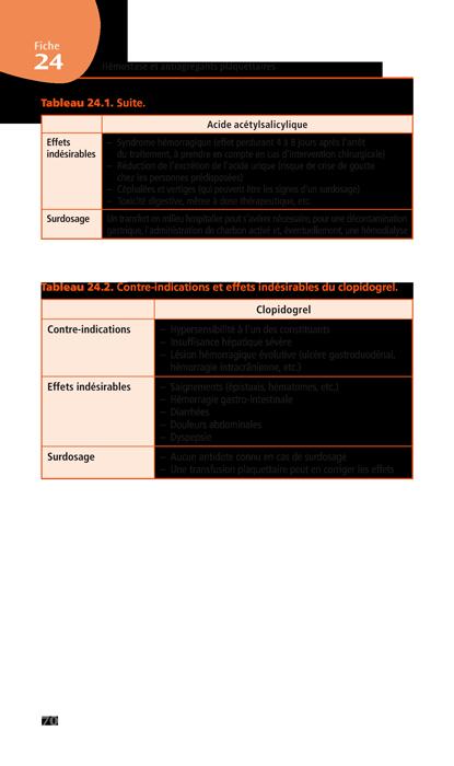 Contre-indications et effets indésirables du clopidogrel. Clopidogrel Contre-indications