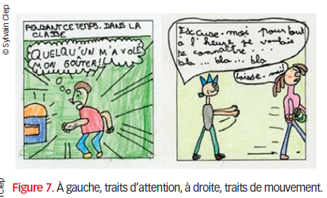 Figure 7 À gauche, traits d'attention, à droite, traits de mouvement.