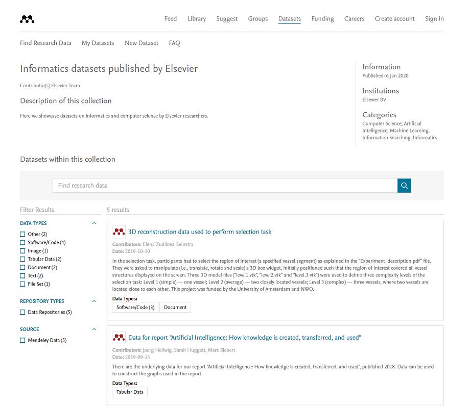 Informatics datasets published by Elsevier