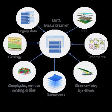 Data management infographic