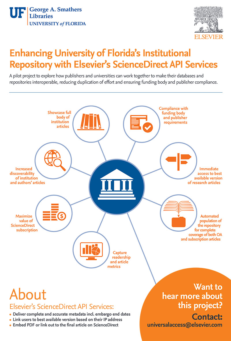 Infographic: Enhancing the University of Florida's Institutional Repository with Elsevier's ScienceDirect API Services