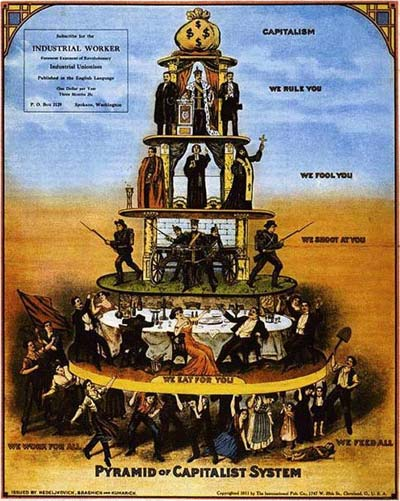 This historic poster shows an older angle of the so-called 'power law' of highly unequal participation in networks (Nedeljkovich, Brashick and Kuharich, Cleveland: The International Publishing Co., 1911)