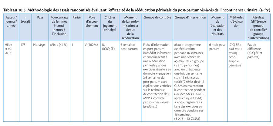 Rééducation périnéale et abdominale dans le post-partum_5