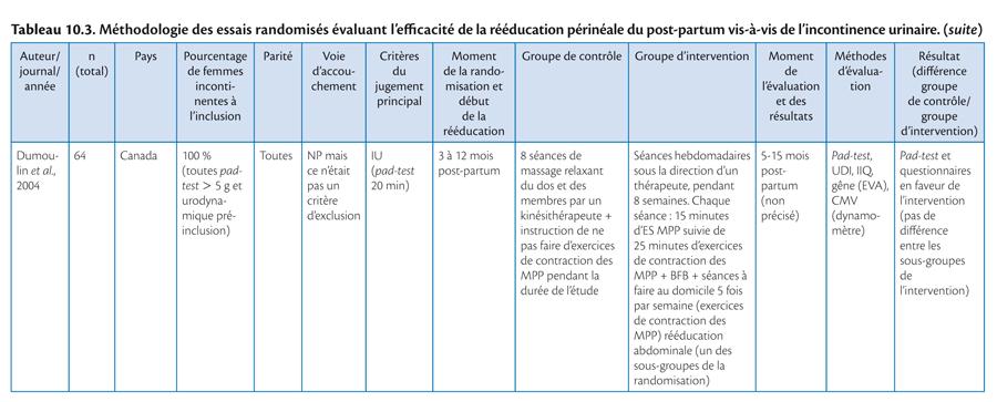 Rééducation périnéale et abdominale dans le post-partum_6