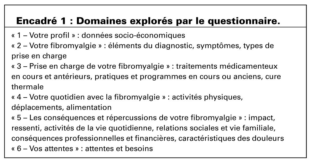 Encadré 1 : Domaines explorés par le questionnaire.