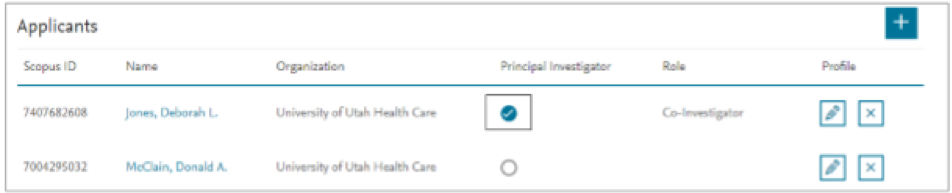New functionality helps to sort Applicants by Principal Investigator on the Proposal List page. To make an Applicant a Principal Investigator, select the Principal Investigator checkbox.