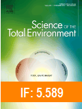 Science of the Total Environment.gif