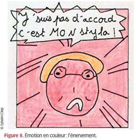 Fig8. Émotion en couleur : l'énervement.