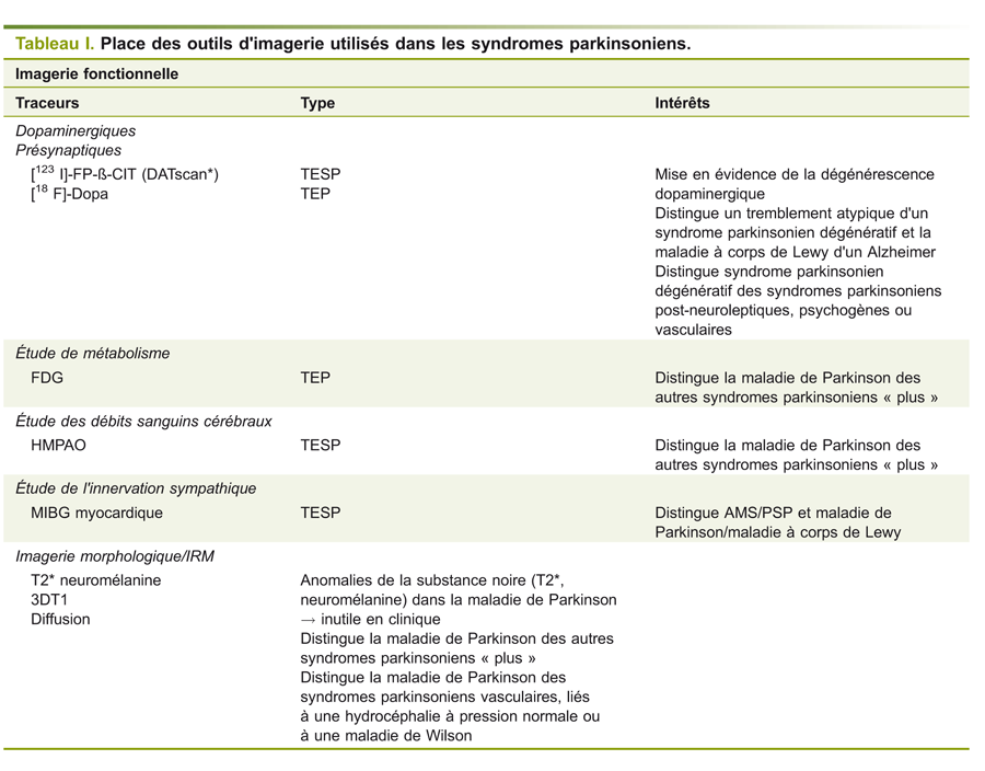 Tableau I. Place des outils d'imagerie utilisés dans les syndromes parkinsoniens.