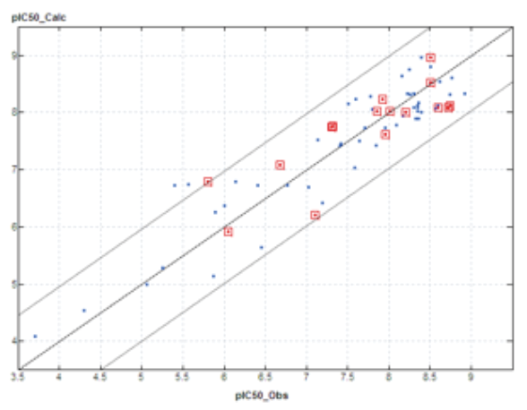 Results and Discussion Figure 5B | Elsevier