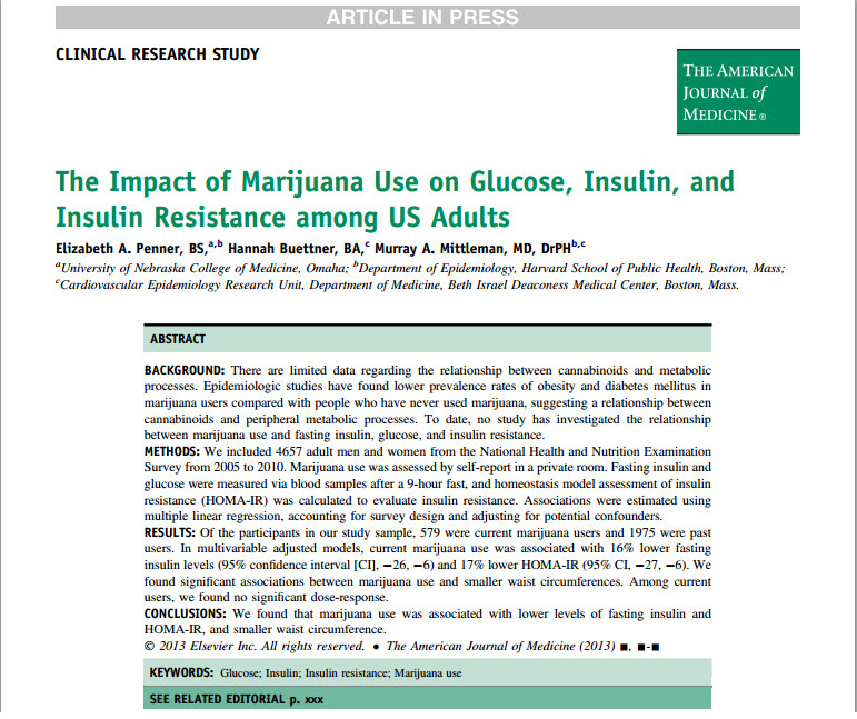 The Impact of Marijuana Use on Glucose, Insulin, and Insulin Resistance Among US Adults