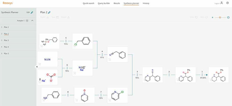 Image - Reaxys Synthesis Planner - Reaxys |Elsevier Solutions