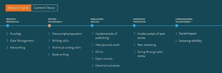 Researcher Academy 1