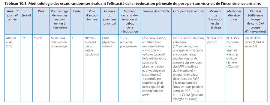 Rééducation périnéale et abdominale dans le post-partum_4
