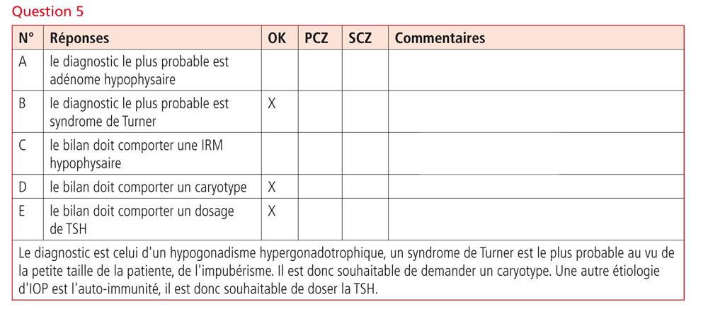 Gynécologie Obstétrique Réussir les ECNi  Q5