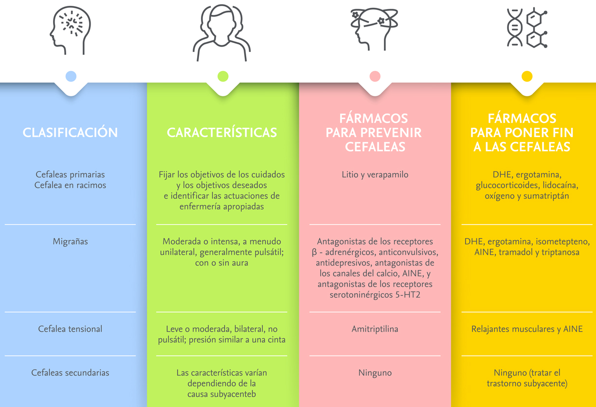 Infografia-Brenner_Farmacos-para-cefaleas_Principal.jpg