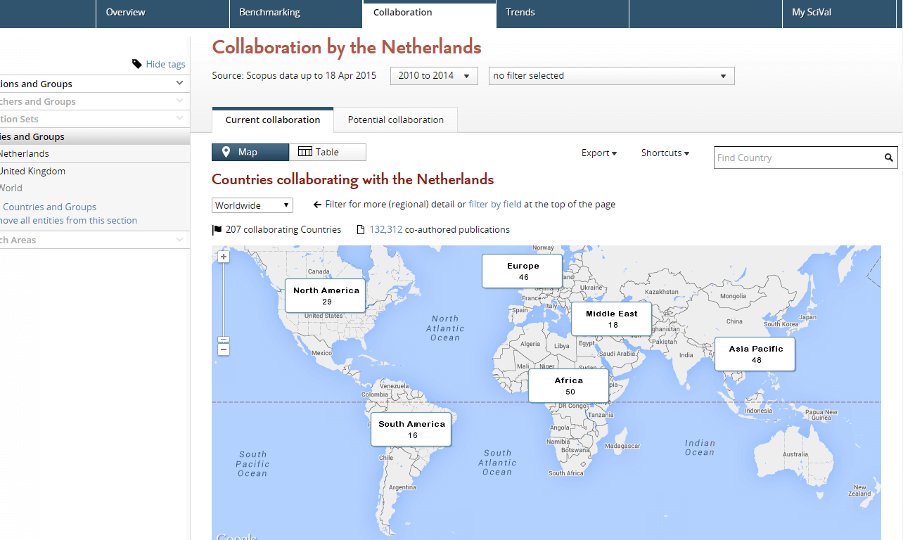 Collaboration by the Netherlands