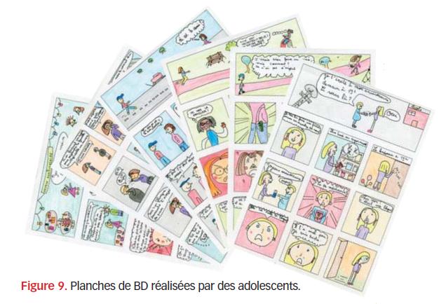 Fig9. Planches de BD réalisées par des adolescents.