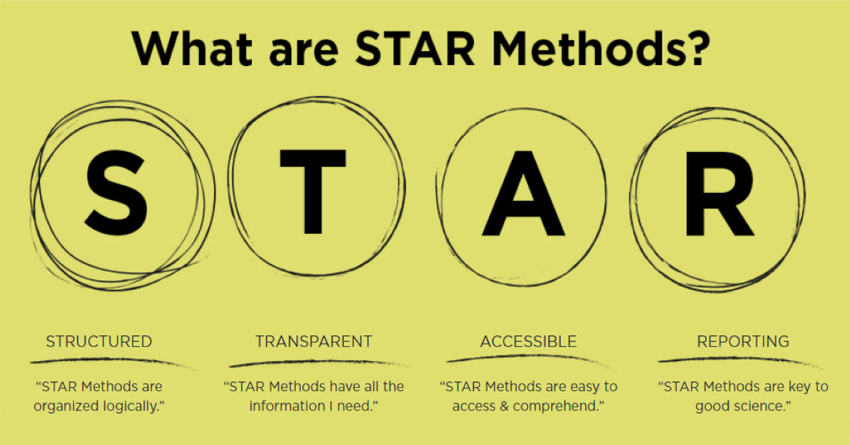 STAR methods graphic