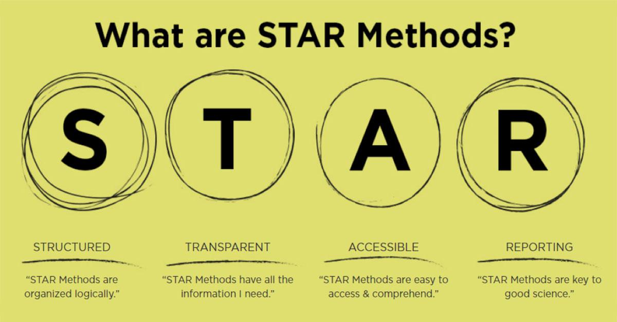 STAR methods graphic